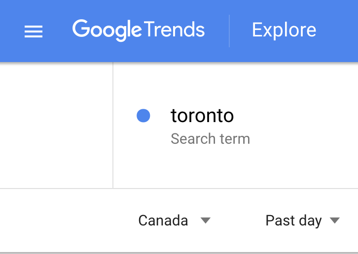 "The settings for Google Trends to explore the search term ""Toronto"" within Canada in the past day"
